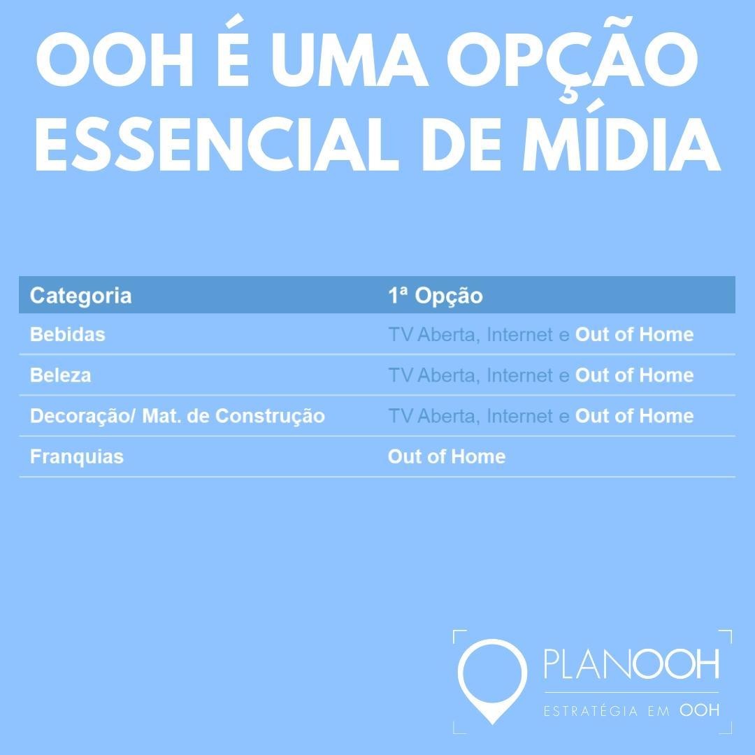 O uso do OOH por eventos sociais e culturais.